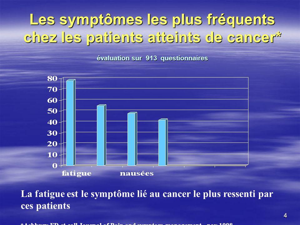 Les symptômes les plus fréquents chez les patients atteints de cancer