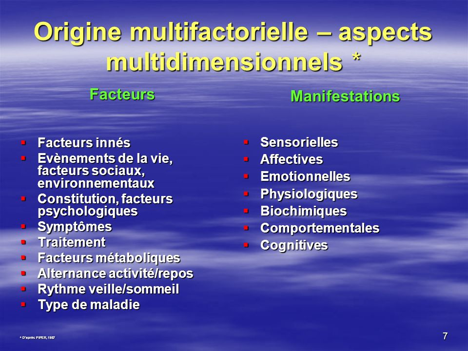 Origine multifactorielle – aspects multidimensionnels *