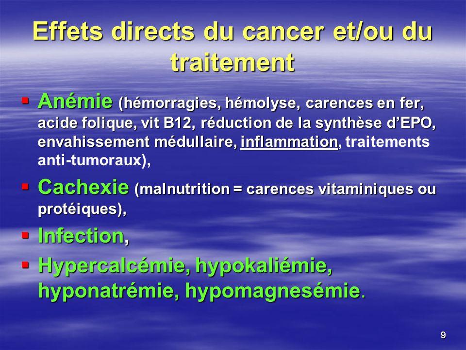 Effets directs du cancer et/ou du traitement