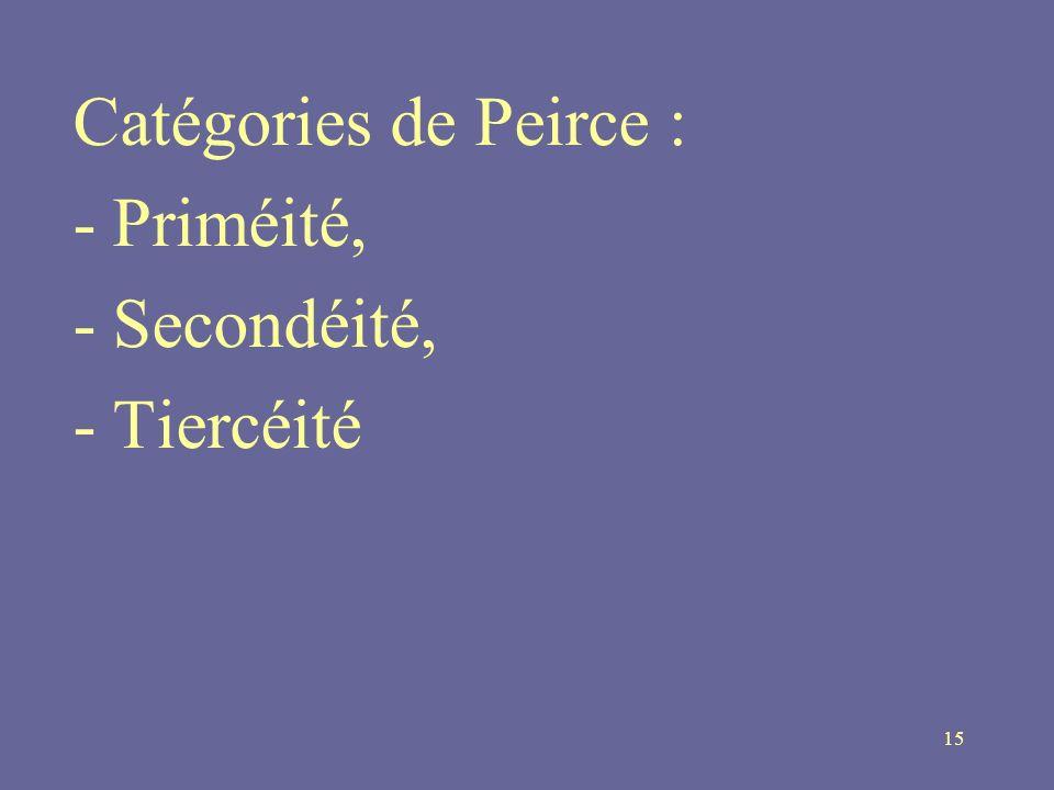 Catégories de Peirce : Priméité, Secondéité, Tiercéité