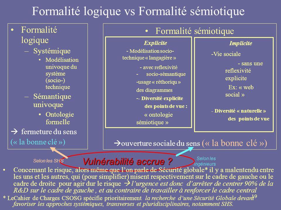 Formalité logique vs Formalité sémiotique