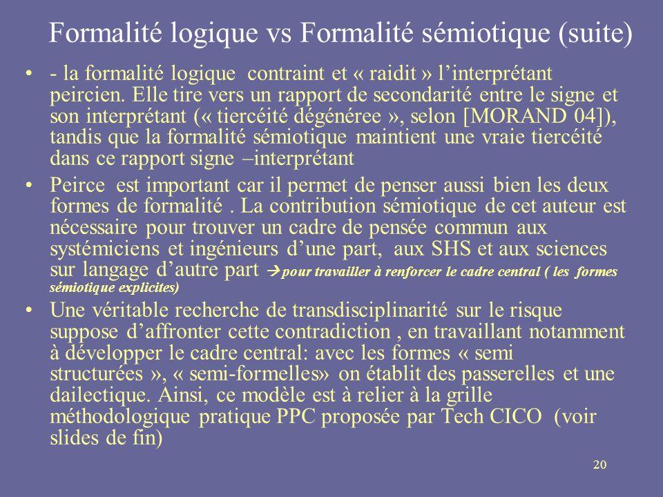 Formalité logique vs Formalité sémiotique (suite)
