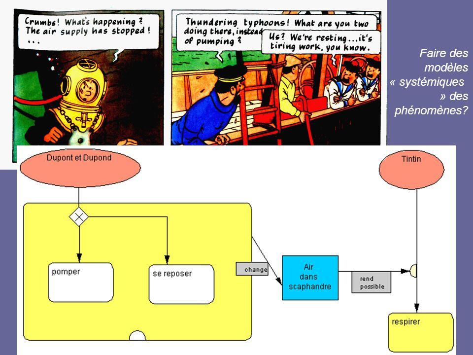 Faire des modèles « systémiques » des phénomènes