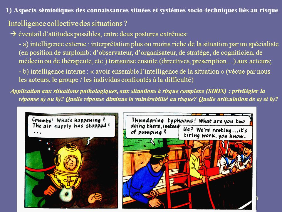 Intelligence collective des situations