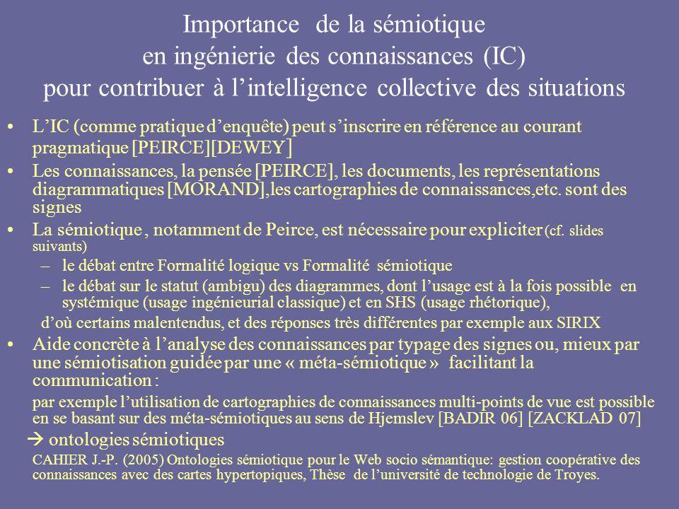 Importance de la sémiotique en ingénierie des connaissances (IC) pour contribuer à l'intelligence collective des situations