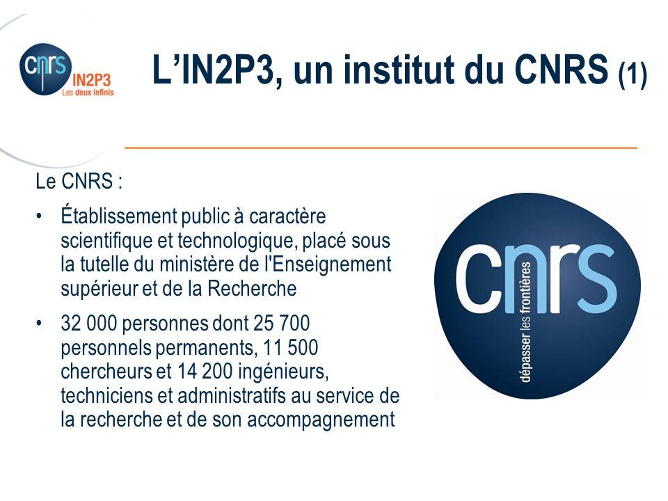 L'IN2P3, un institut du CNRS (1)