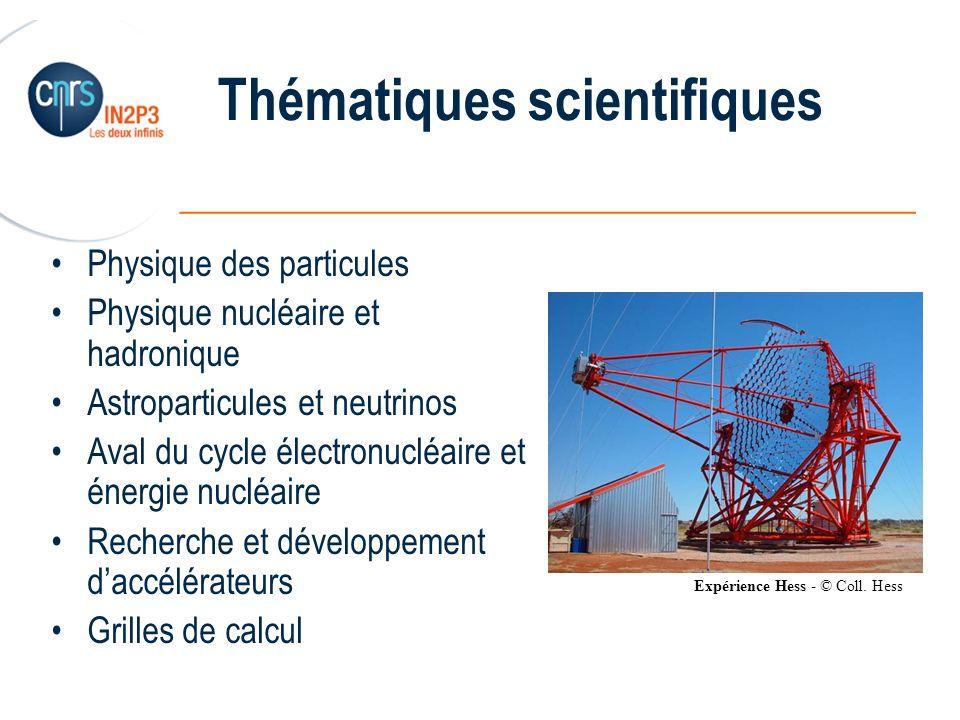 Thématiques scientifiques
