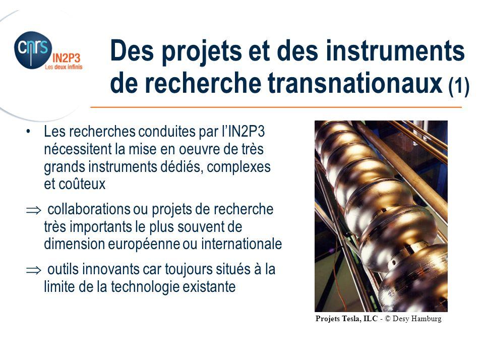 Des projets et des instruments de recherche transnationaux (1)