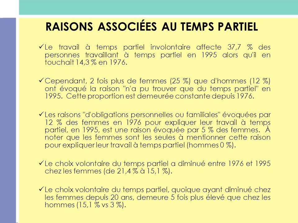 RAISONS ASSOCIÉES AU TEMPS PARTIEL