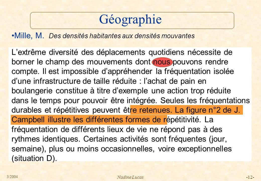 Géographie Mille, M. Des densités habitantes aux densités mouvantes