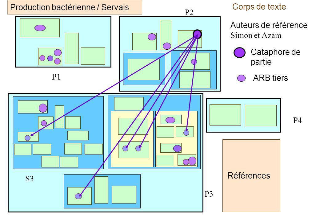 Production bactérienne / Servais Corps de texte P2