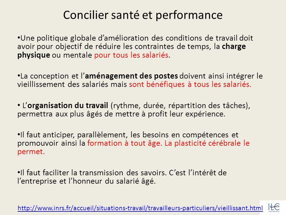 Concilier santé et performance