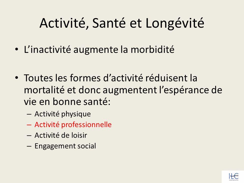 Activité, Santé et Longévité