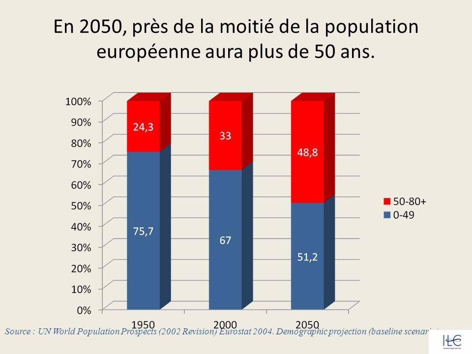 En 2050, près de la moitié de la population européenne aura plus de 50 ans.