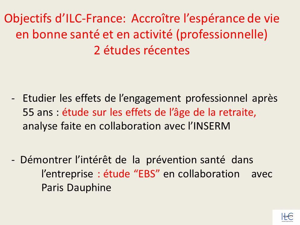 Objectifs d'ILC-France: Accroître l'espérance de vie en bonne santé et en activité (professionnelle) 2 études récentes