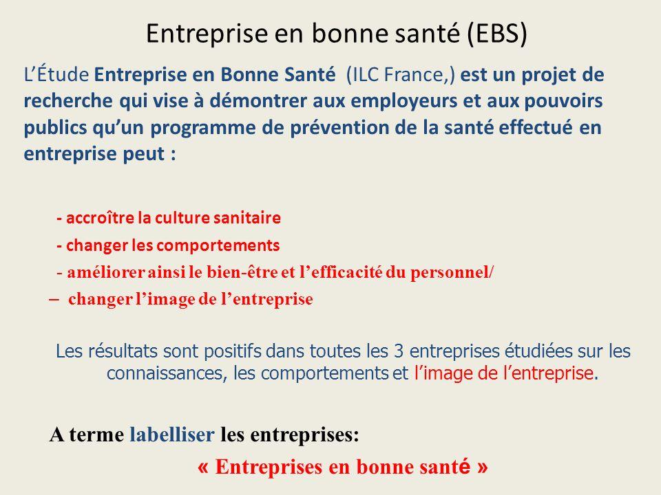 Entreprise en bonne santé (EBS)