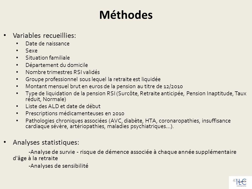Méthodes Variables recueillies: Analyses statistiques: