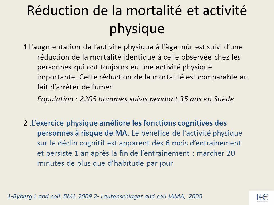 Réduction de la mortalité et activité physique