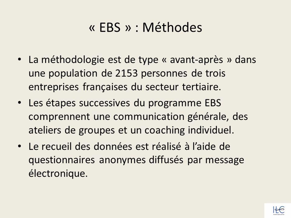 « EBS » : Méthodes