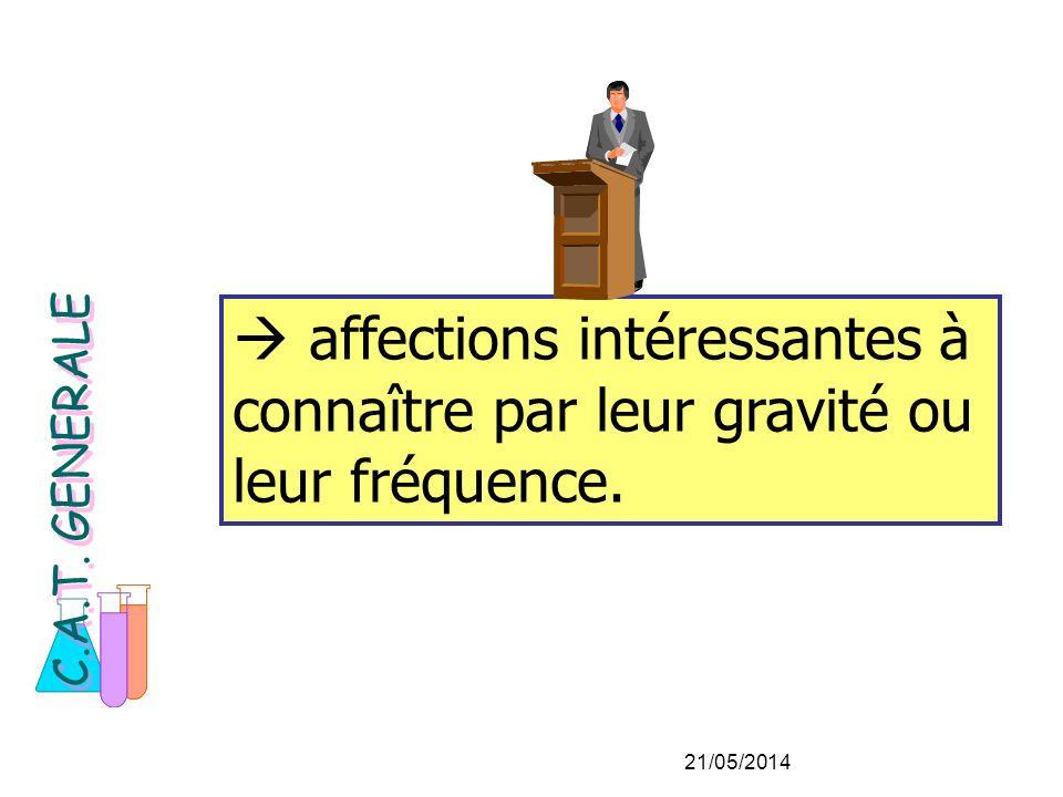  affections intéressantes à connaître par leur gravité ou leur fréquence.