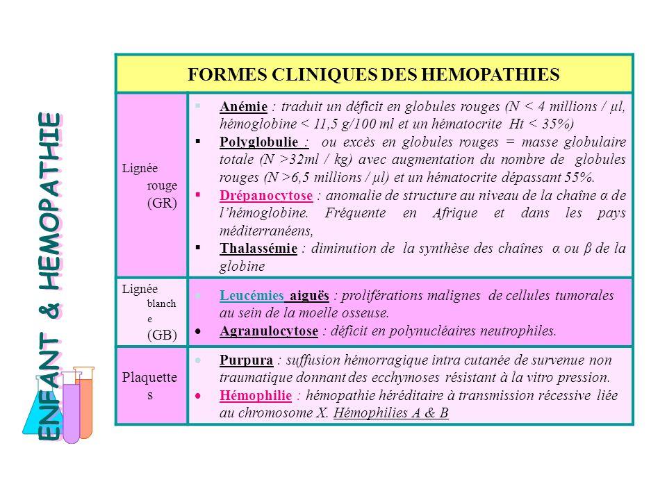 FORMES CLINIQUES DES HEMOPATHIES