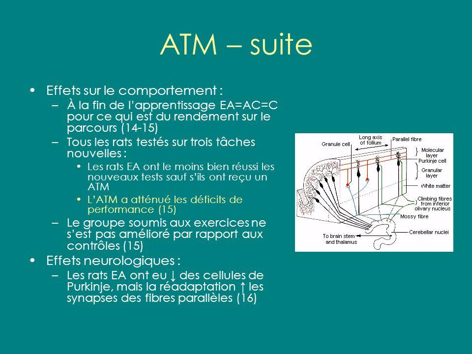ATM – suite Effets sur le comportement : Effets neurologiques :