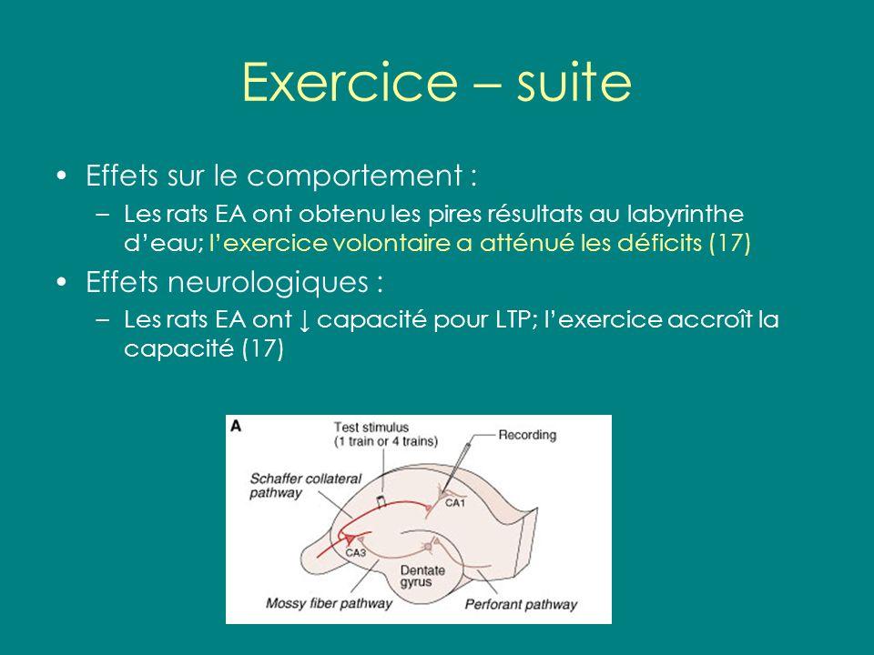 Exercice – suite Effets sur le comportement : Effets neurologiques :