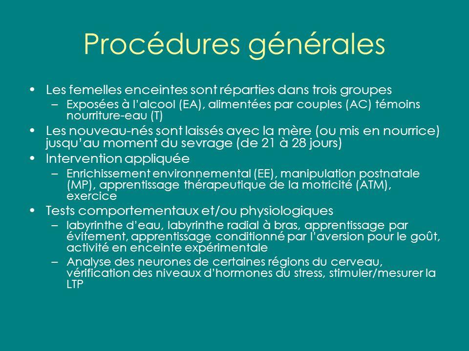 Procédures générales Les femelles enceintes sont réparties dans trois groupes.