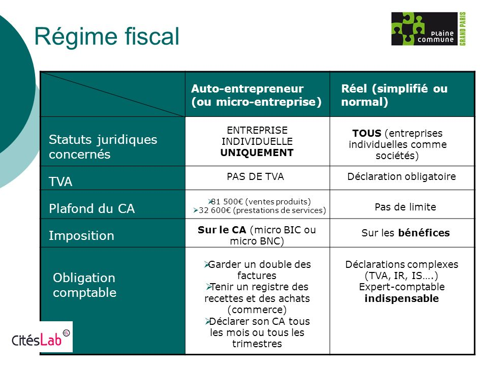 Régime fiscal Statuts juridiques concernés TVA Plafond du CA