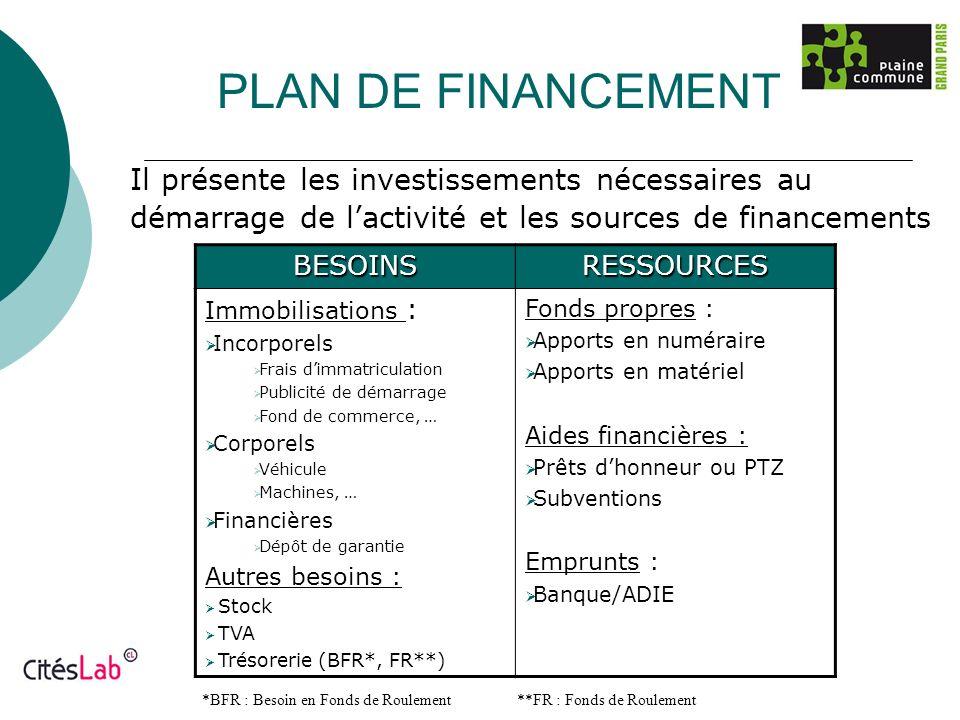 PLAN DE FINANCEMENT Il présente les investissements nécessaires au démarrage de l'activité et les sources de financements.