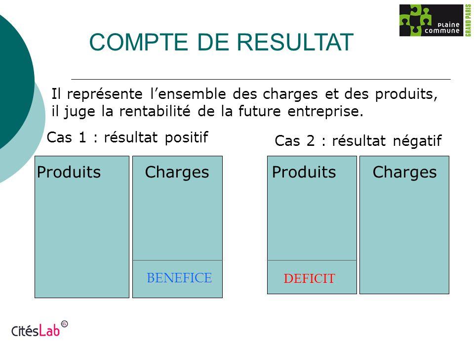 COMPTE DE RESULTAT Produits Charges Produits Charges