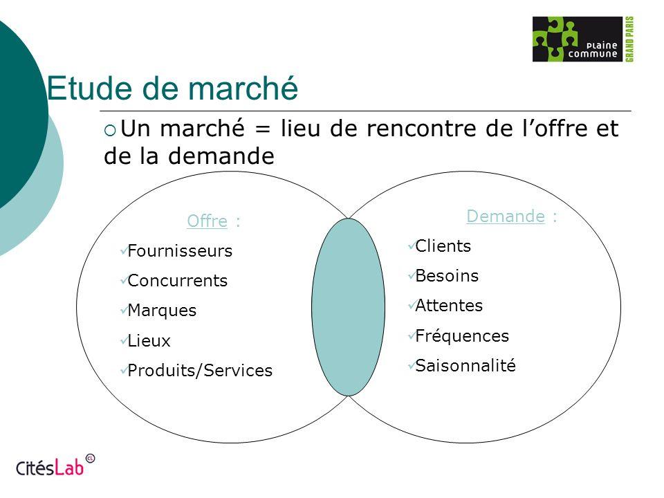 Etude de marché Un marché = lieu de rencontre de l'offre et de la demande. Demande : Clients. Besoins.