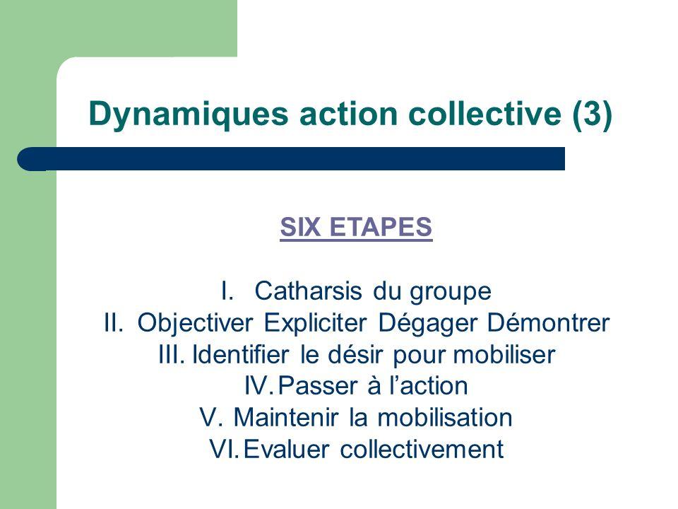 Dynamiques action collective (3)