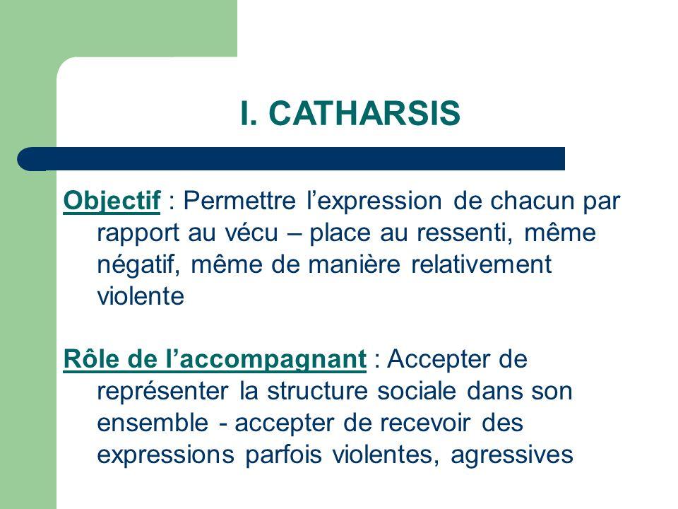 I. CATHARSIS Objectif : Permettre l'expression de chacun par rapport au vécu – place au ressenti, même négatif, même de manière relativement violente.