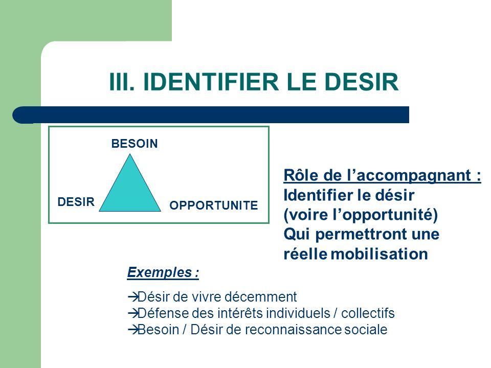 III. IDENTIFIER LE DESIR