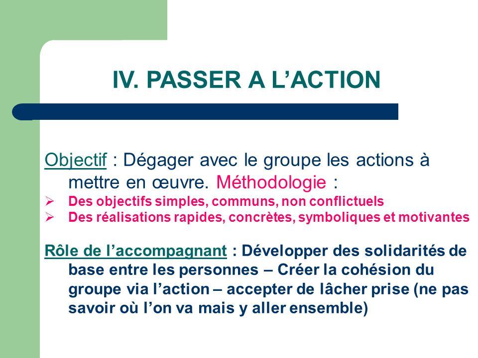 IV. PASSER A L'ACTION Objectif : Dégager avec le groupe les actions à mettre en œuvre. Méthodologie :