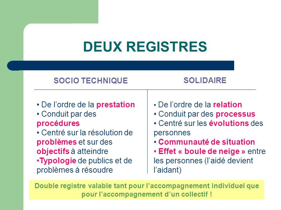 DEUX REGISTRES SOCIO TECHNIQUE SOLIDAIRE De l'ordre de la prestation