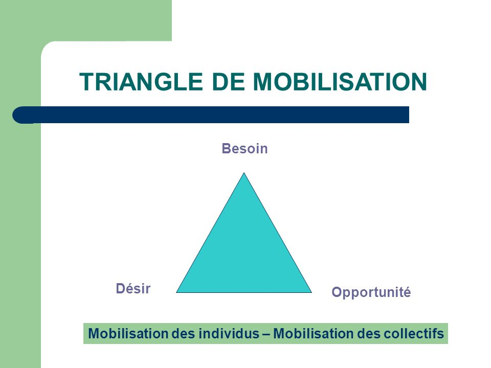 TRIANGLE DE MOBILISATION