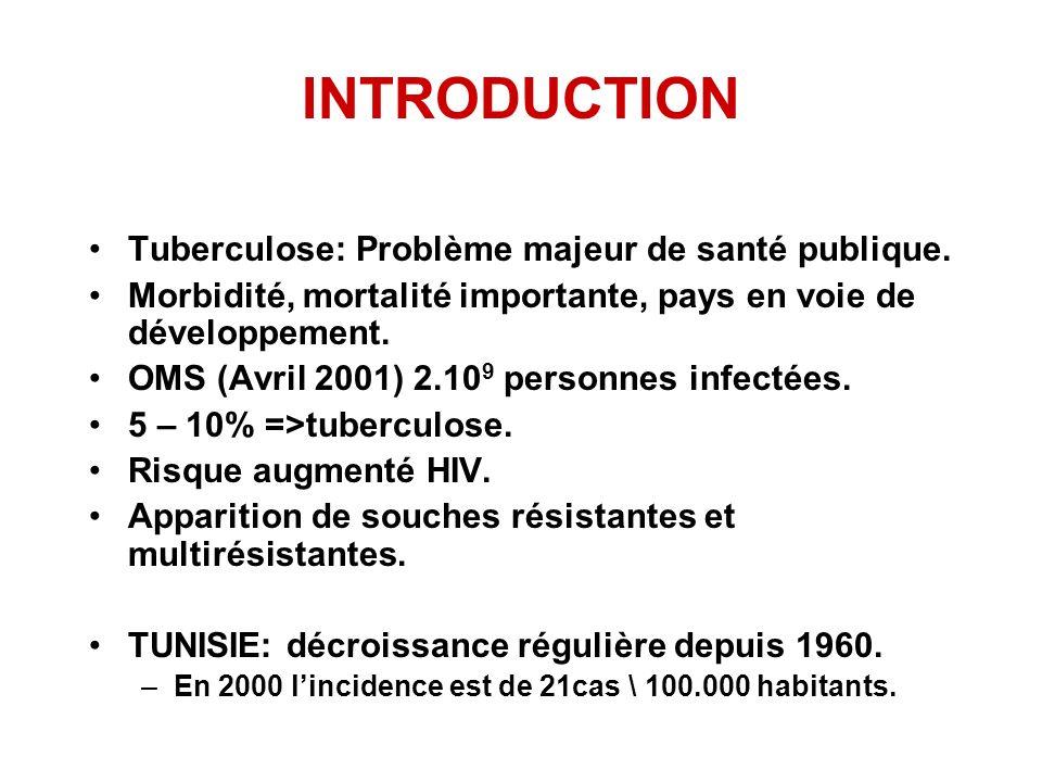 INTRODUCTION Tuberculose: Problème majeur de santé publique.