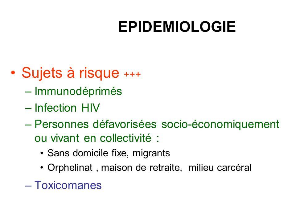 EPIDEMIOLOGIE Sujets à risque +++ Immunodéprimés Infection HIV