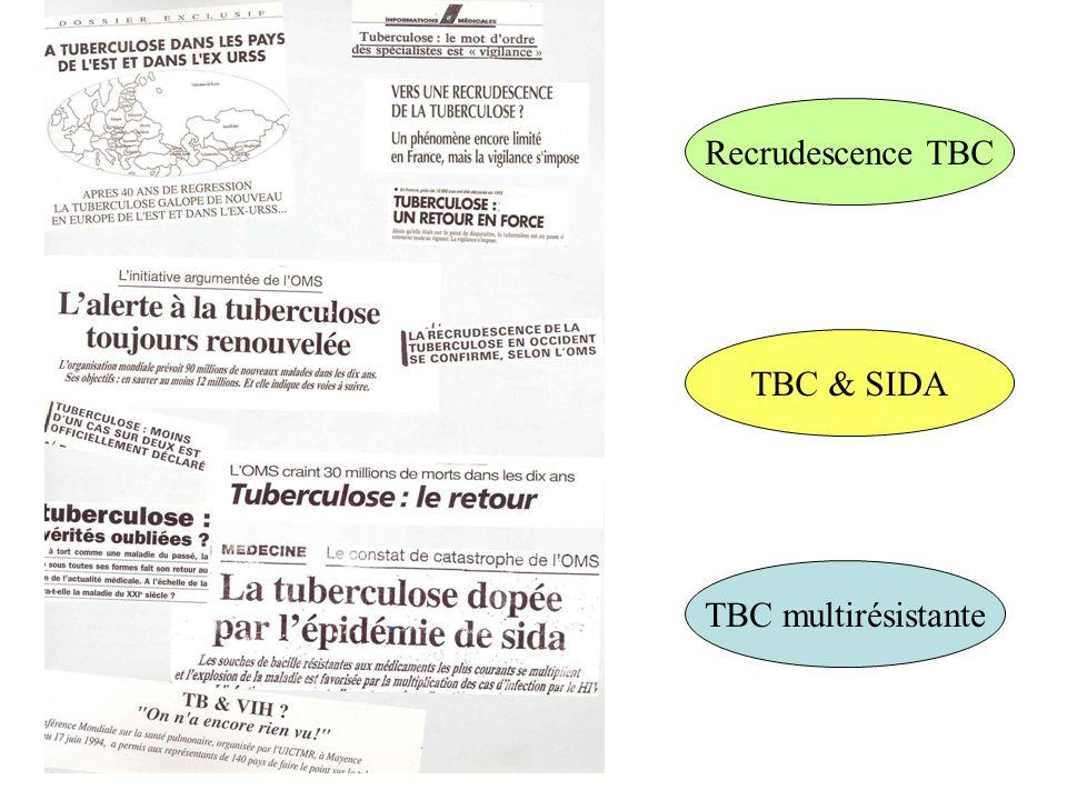 Recrudescence TBC TBC & SIDA TBC multirésistante