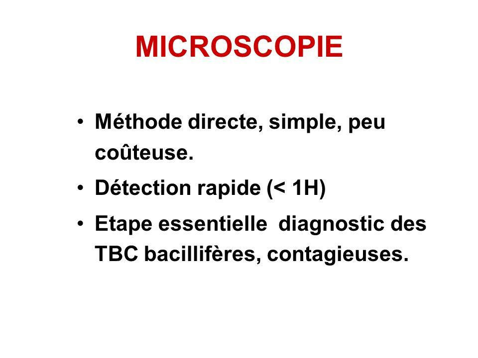 MICROSCOPIE Méthode directe, simple, peu coûteuse.