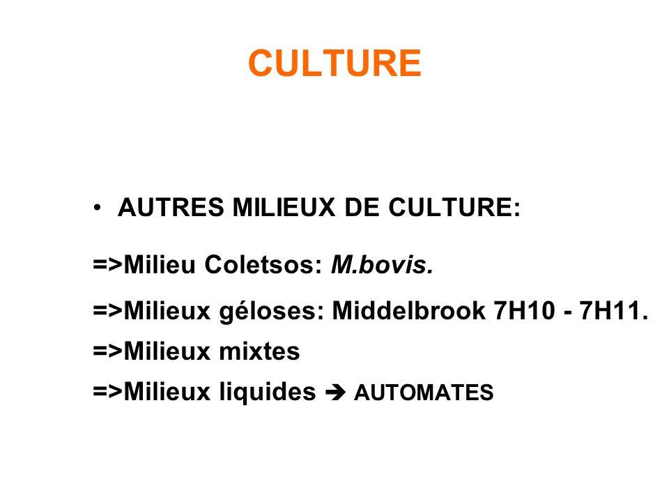 CULTURE AUTRES MILIEUX DE CULTURE: =>Milieu Coletsos: M.bovis.