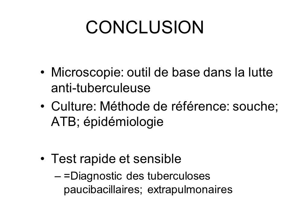 CONCLUSION Microscopie: outil de base dans la lutte anti-tuberculeuse