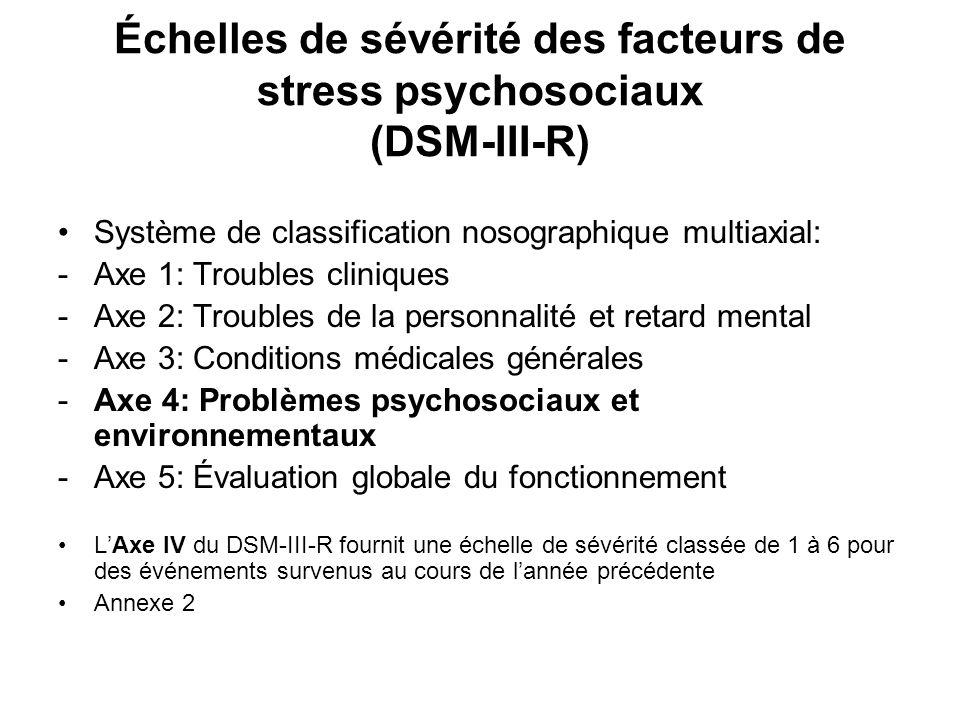 Échelles de sévérité des facteurs de stress psychosociaux (DSM-III-R)