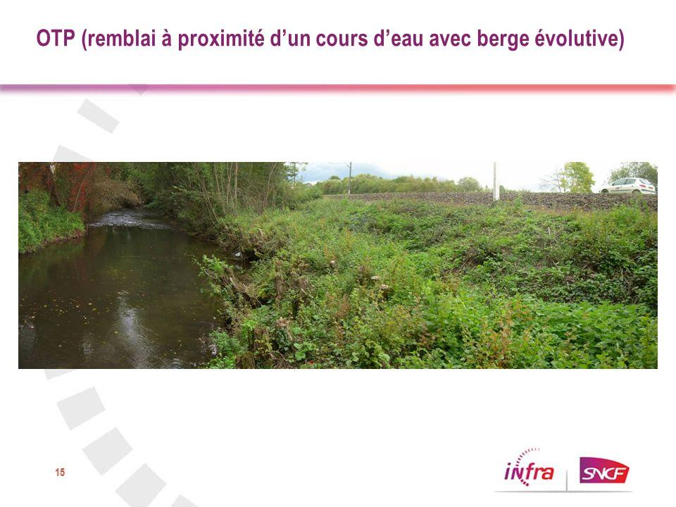 OTP (remblai à proximité d'un cours d'eau avec berge évolutive)