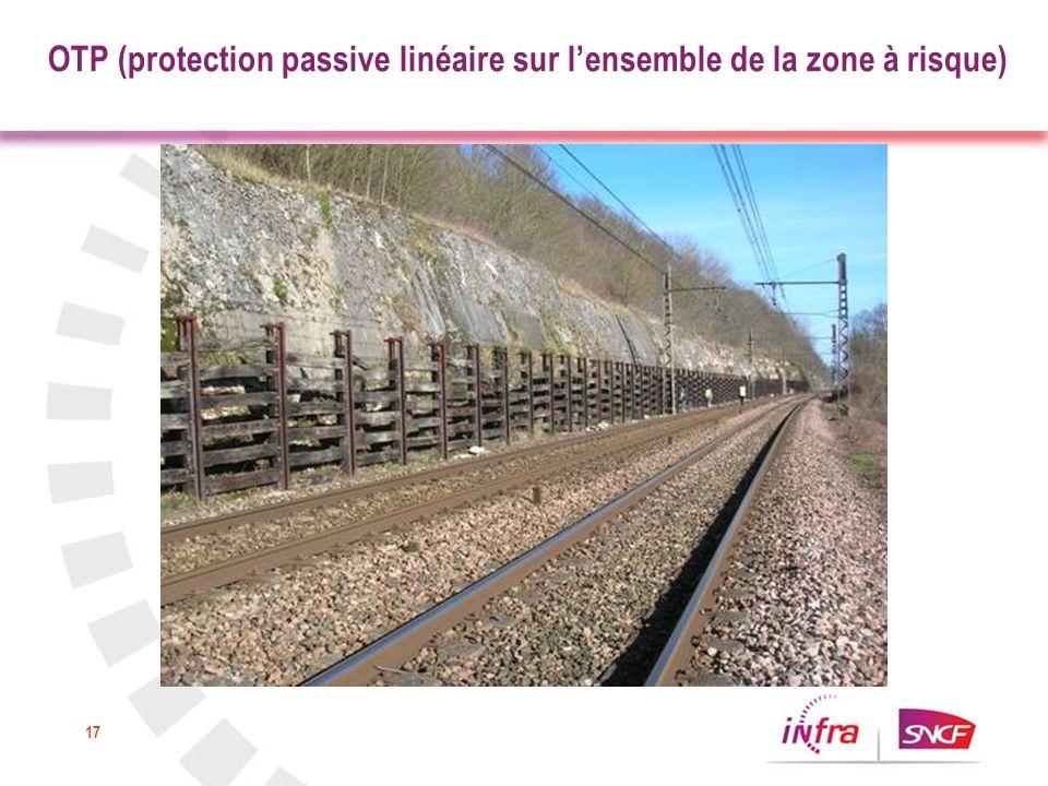 OTP (protection passive linéaire sur l'ensemble de la zone à risque)