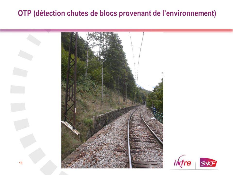 OTP (détection chutes de blocs provenant de l'environnement)