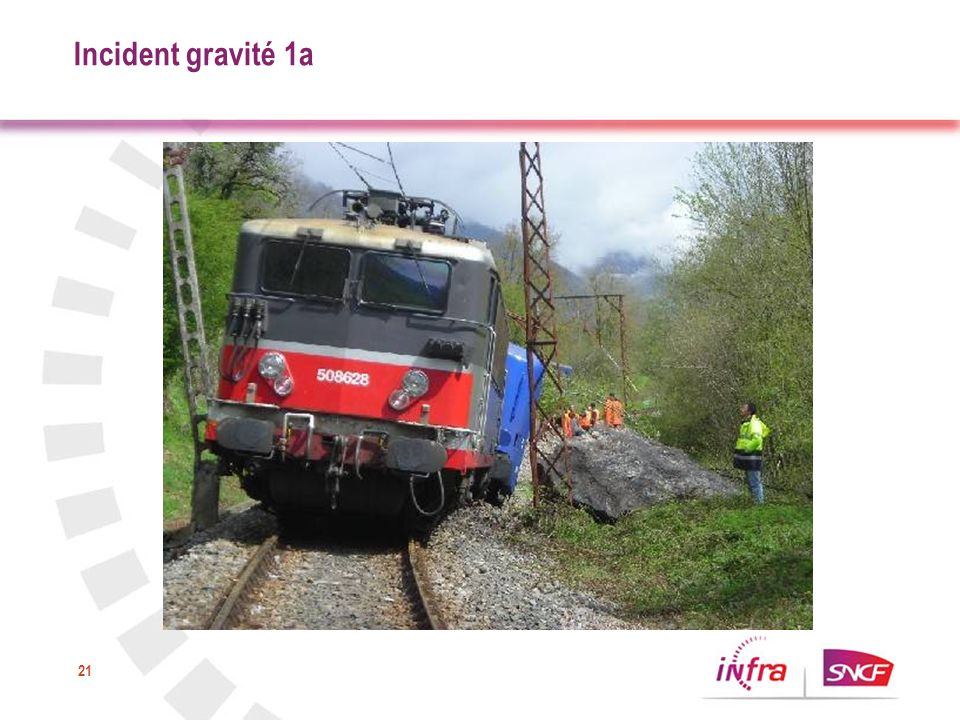 Incident gravité 1a