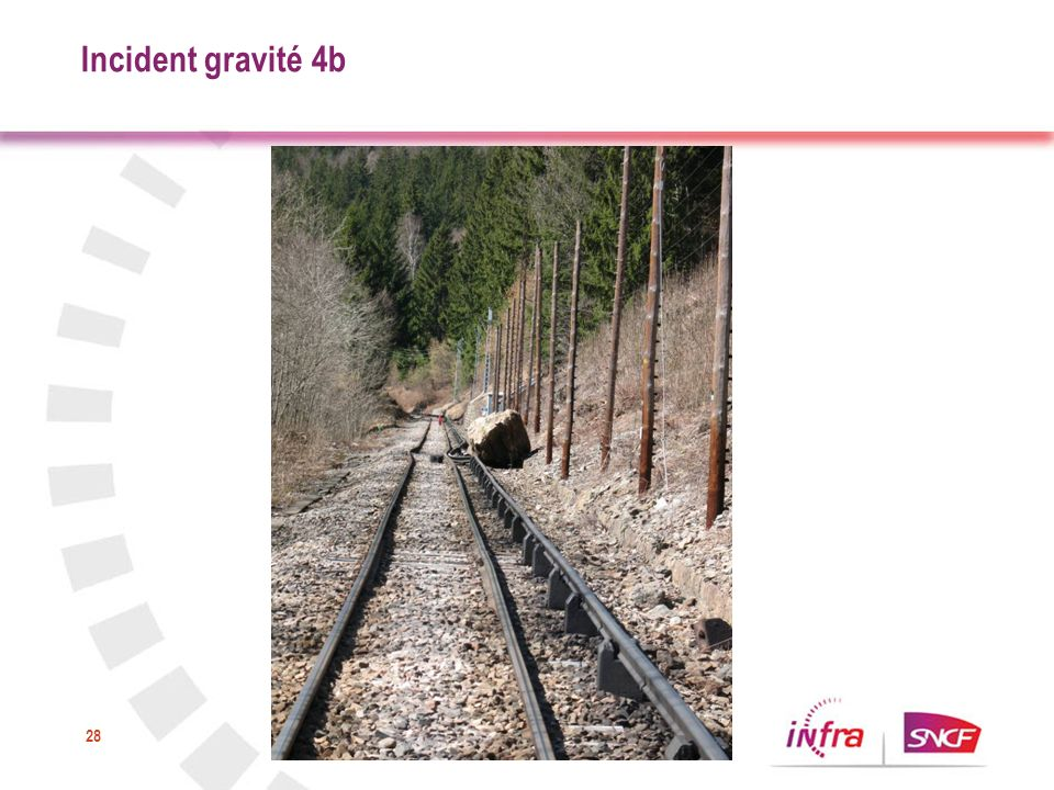 Incident gravité 4b